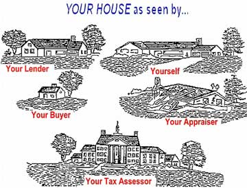 your house as seen by